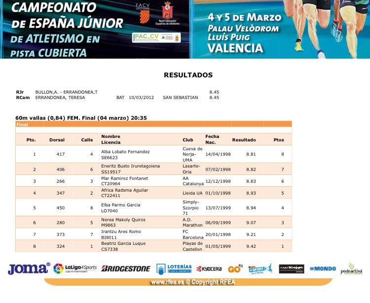 Foto de Elba Parmo, 5ª en el Campeonato de España Junior